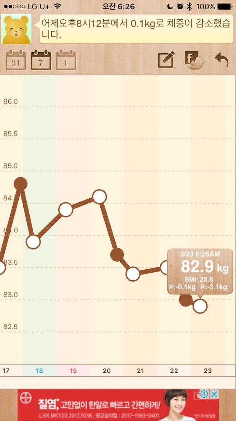 [015]15일차 다이어트 일기/식단정리