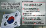 붕괴 직전의 대한민국, 사드와 우병우 게이트에서 배운 것