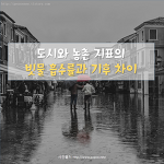 농촌과 도시의 빗물흡수율 차이