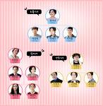 <장미빛 연인들 1회> 꿈의 캐스팅 시청률로 이어질까?