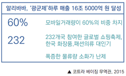 광군제 판매 대목 노리는 한국 업체들