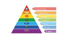 [파워포인트 강좌 019] 피라미드도형 30초만에 쉽게 만들기