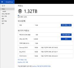 원드라이브 무료 용량 축소 - 용량 유지 신청 1월 31일까지