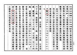 200년 전 창원 마산포장과 지금 마산 어시장