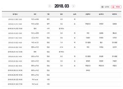 2018년 두산베어스 3월 경기일정