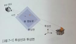 컴퓨터 그래픽스 이론 정리 - 투상(Projection)