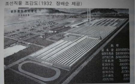 1932년 안양 양짓말에 건립한 조선직물