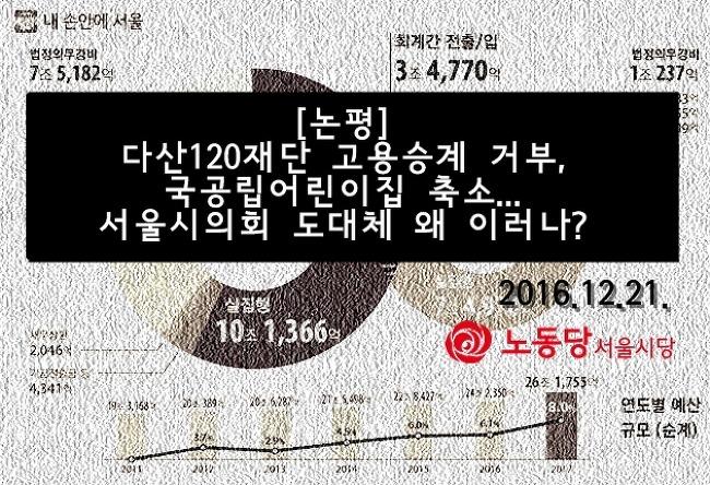 [논평]다산120재단 고용승계 거부, 국공립어린..