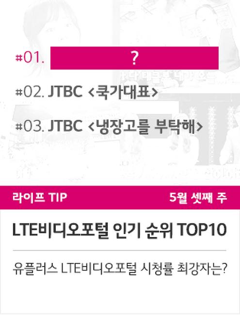 '또 오해영' 6회, LTE비디오포털 VOD순위 1위 등극!