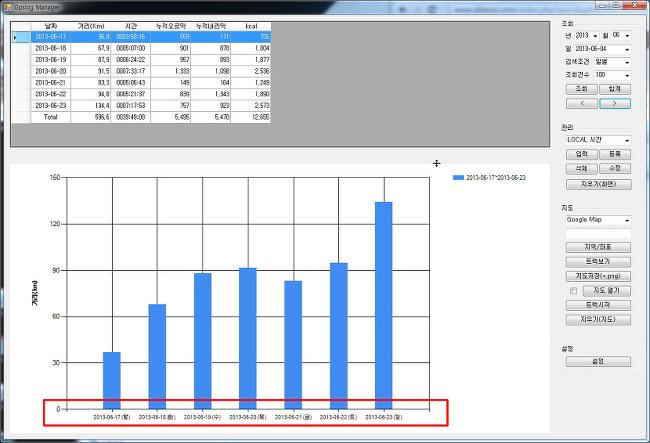 GpsLog Manager - 라이딩 기록 통계 그래프