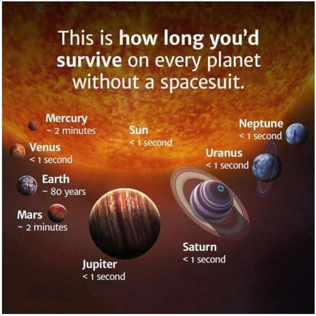 인간은 태양계의 행성에서 맨몸으로 얼마나 오래 살아남을 수 있을까?