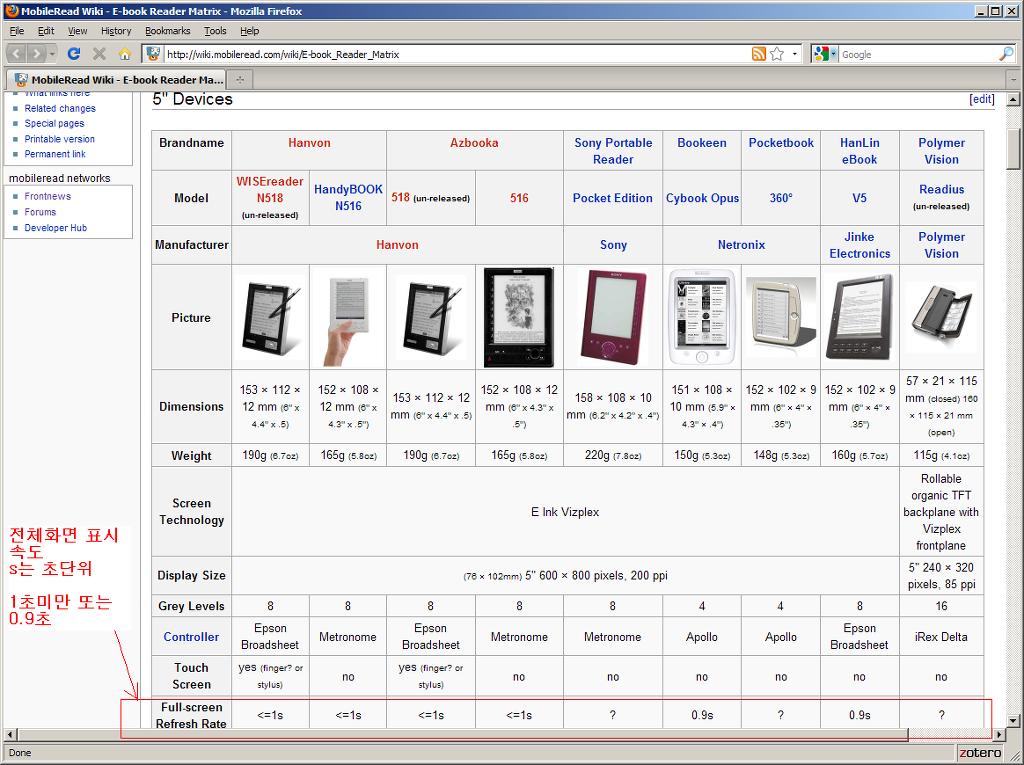 5인치 이북리더기 - 출처: http://wiki.mobileread.com/wiki/E-book_Reader_Matrix