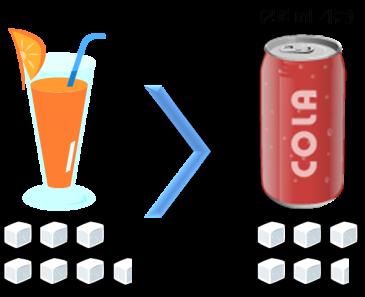주스 대 콜라 설탕함량 (주스가 더 많다)