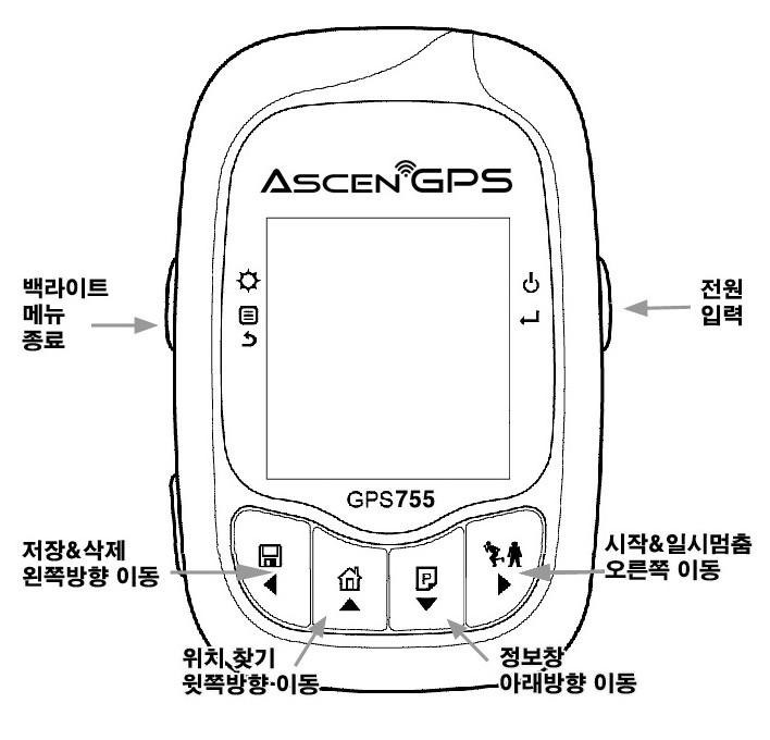 GPS755 버튼 설명
