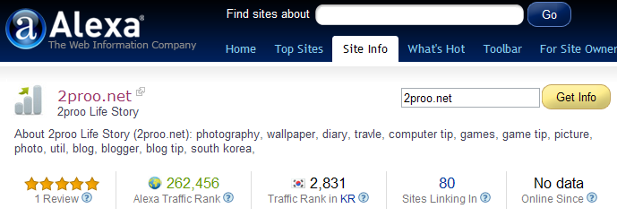 2proo.net, Alexa Ranking, best blogger, Blog, blog event, blog ranking, blogger, Blogging, blogkorea, Daum, Google, Google Page Rank, It, metablog, rankey.com, Site Ranking, tistory, twitter, visitor, visitor counter, 구글 페이지랭크, 다음 디렉토리 랭킹, 다음 메인, 다음 메인 노출글, 다음 블로그 순위, 랭키닷컴, 랭키닷컴 분야1위, 랭키닷컴 블로그 1위, 메타블로그, 메타블로그 랭킹, 방송에 나간 글, 방송에 실린 포스트, 블로그 결산, 블로그 방문자수, 블로그 방문자수 통계, 블로그 순위, 블로그 이벤트, 블로그 통계, 블로그결산, 블로그코리아, 블로그코리아 랭킹, 신문에 실린 포스트, 알렉사 랭킹, 알렉사 순위, 애인발견, 연말결산, 이벤트, 이슈, 충청투데이, 트위터, 티스토리 우수블로거, 티스토리 우수블로그, 페이지랭크