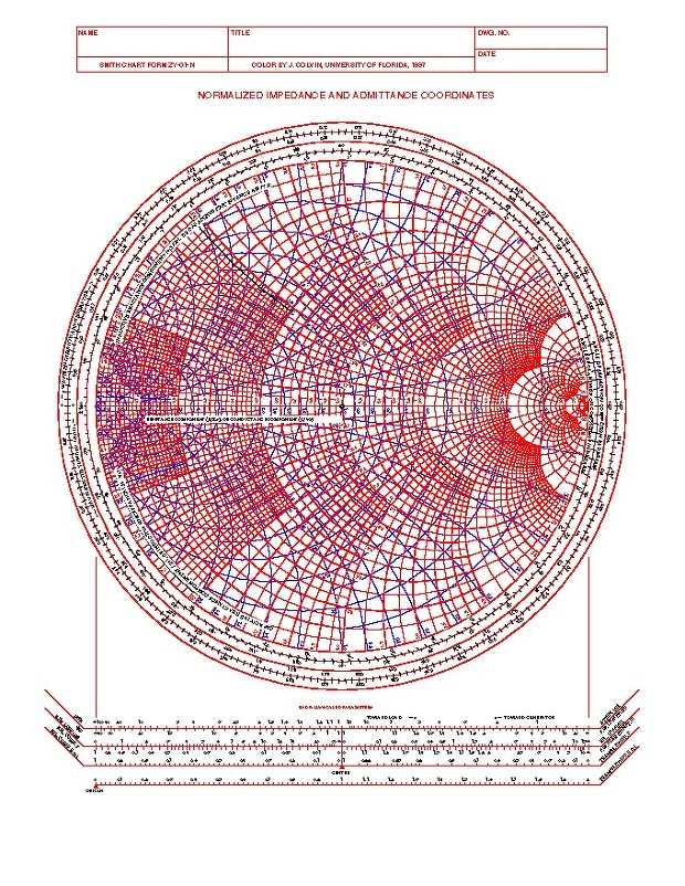 picture regarding Printable Smith Chart named High definition wallpapers printable smith chart paper cellular0appreciate6.georgia