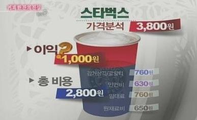 스타벅스 커피 가격 분석