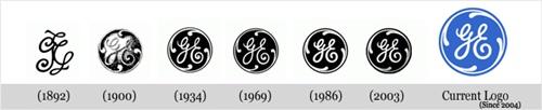 제너럴 일렉트릭(General Electric)