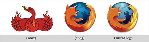 모질라 파이어폭스(Mozilla Firefox)