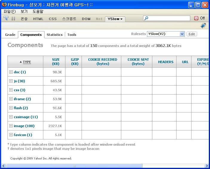 메인 페이지의 트래픽 - 3MB