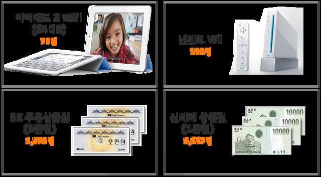 아이패드 2 Wifi 64G, 닌텐도 Wii, SK주유 상품권, 신세계 상품권