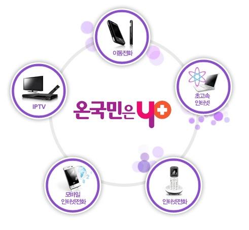 온국민은 yo, 초고속 인터넷 + 이동전화 + IPTV + 인터넷전화 요금 할인