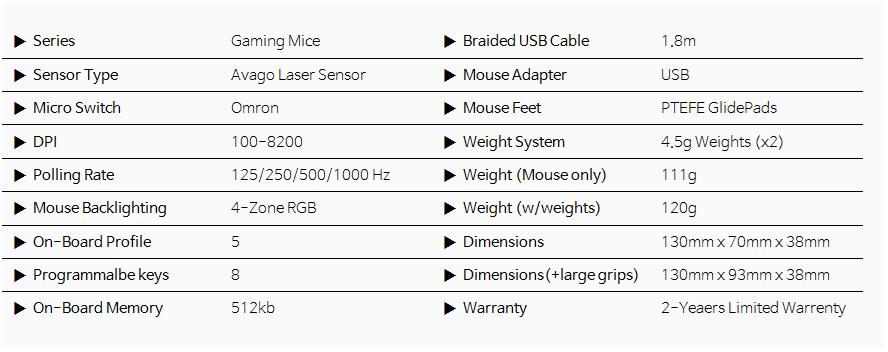 MX780 RGB 마우스 스펙