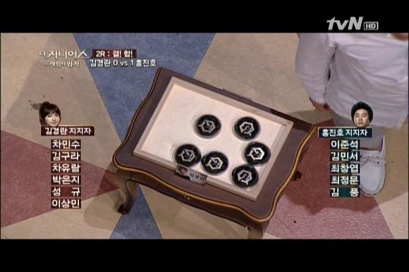 홍진호와 김경란 지지자들