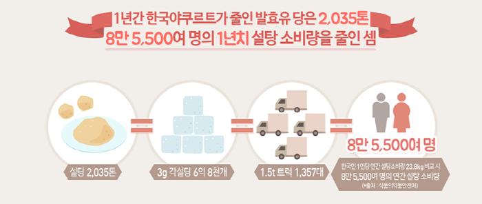 당줄이기 캠페인