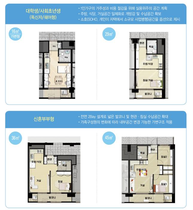 행복주택 임대주택 임대아파트