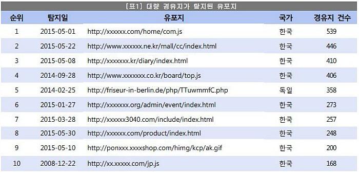 хостинговая компания html