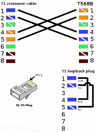 rj 48 to rj11 diagram cisco network linux               utp                   cisco network linux               utp