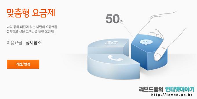 3G 전용 요금제 맞춤형 요금제