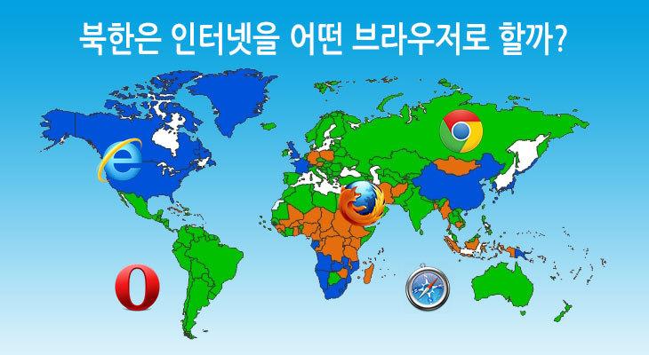 북한은 인터넷을 어떤 브라우저로 할까?