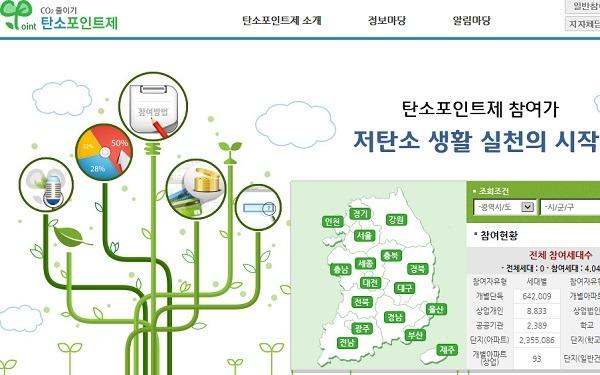 환경부 탄소포인트제 홈페이지