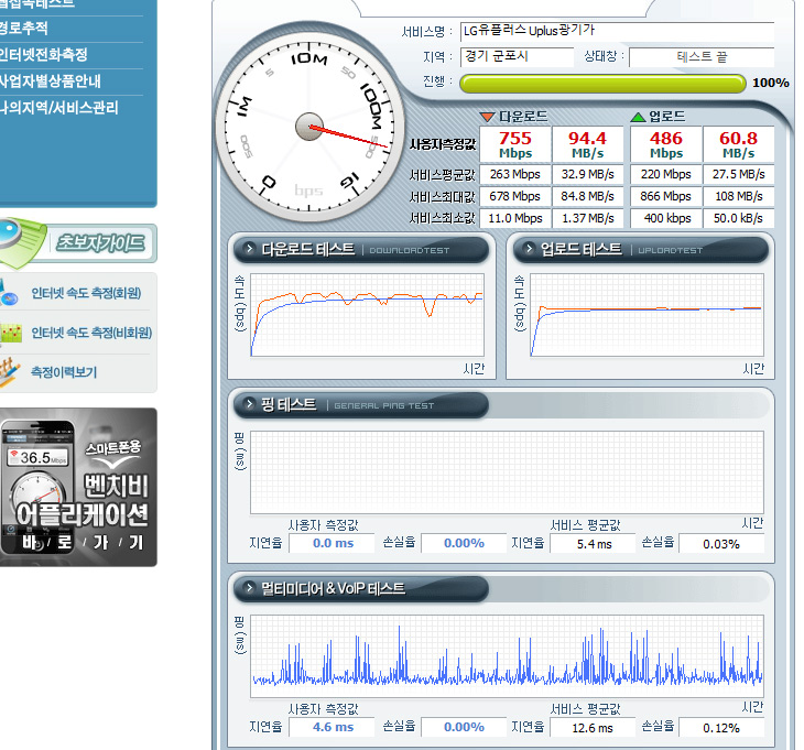디링크, DIR-842, 유무선공유기, 유플러스, 광기가,IT,IT 제품리뷰,공유기,유무선공유기,dlink,비교적 저렴하면서 기가인터넷에서 사용할만한 라우터를 소개 합니다. 가격측면에서 장점이 있는 제품 인데요. 디링크 DIR-842 유무선공유기를 소개합니다. 저는 유플러스 광기가를 사용 중 입니다. 원래는 유플러스 라우터를 사용해야 하지만 다른 공유기로 바꿔서 사용가능하긴 합니다. 디링크 DIR-842 유무선공유기를 장착해도 tvG IPTV도 잘 나오고 인터넷 속도도 잘 나오네요. 이 제품은 1200Mbps의 무선 성능을 가진 제품 입니다. 물론 2.4GHz, 5GHz 합친 수치이긴 합니다.