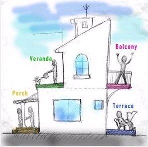 014 veranda vs balcony vs terrace