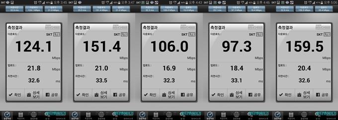 SKT 광대역 LTE-A, 전주, 광대역 LTE-A
