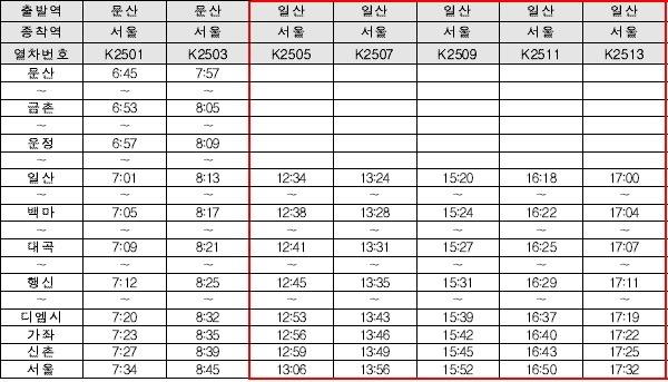 경의선 광역급행열차 노선 및 시간표
