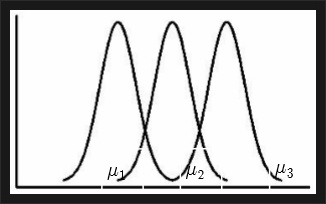확률표본 그래프