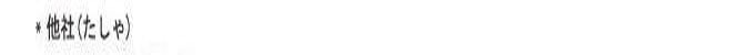 오늘의 일본어 회화 단어 1일차. 경기 설비투자 타사 005