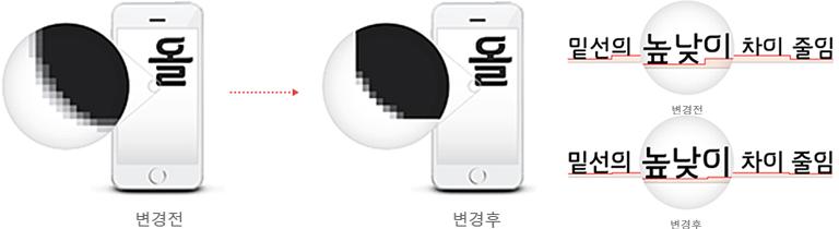 올레체neo의 달라진 점