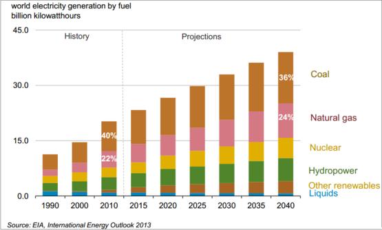 nuclear power generation in australia pdf