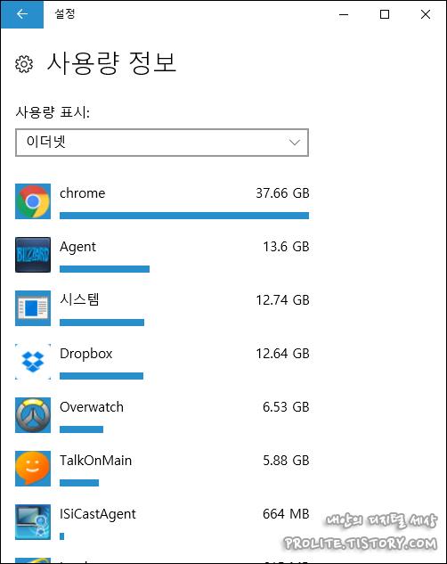 윈도우10 데이터 사용량