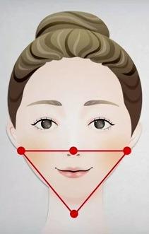 얼굴 삼각대