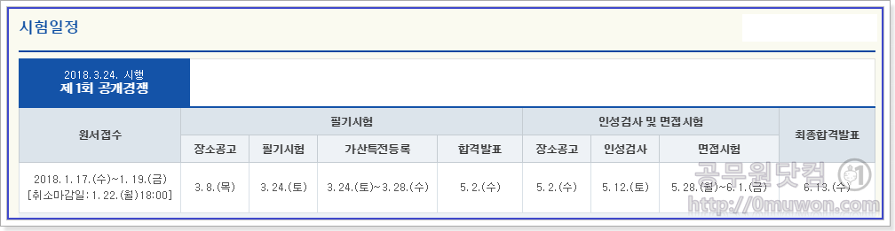 2018년 제1회 서울시 공무원시험 일정