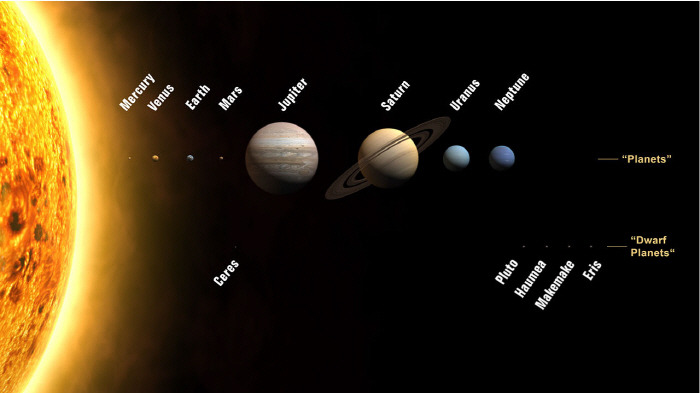 태양계 Solar System
