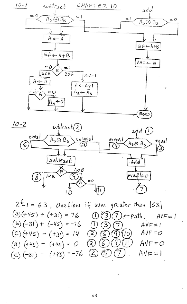 컴퓨터구조 연습문제, 모리스 마노 챕터10 64