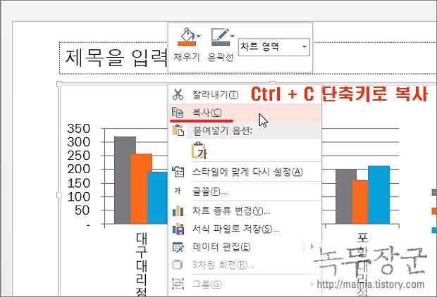 파워포인트 PPT 차트 이미지(비트맵, PNG, JPEG) 로 복사해서 붙여 넣는 방법