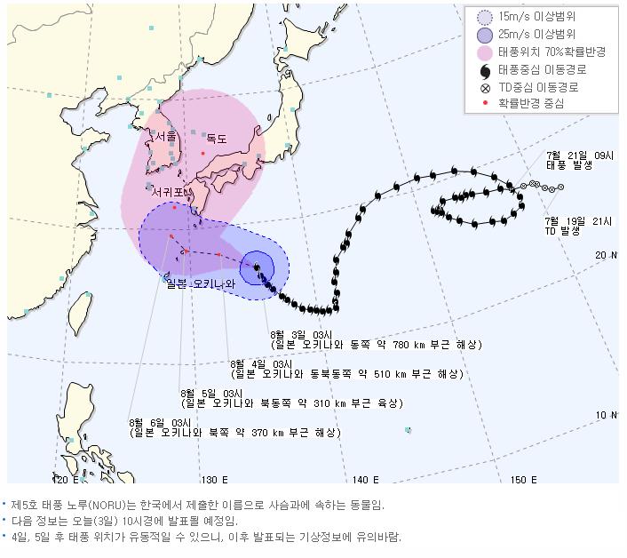 제 5호 태풍 노루(NORU)